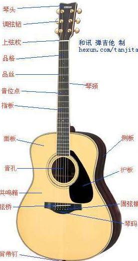 纸箱吉他制作步骤
